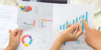 analisar os resultados da avaliação de desempenho